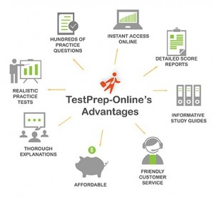 Pre-Employment Testing Practice and Preparation